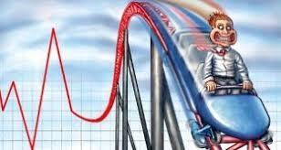 rappresentazione oscillazione tassi